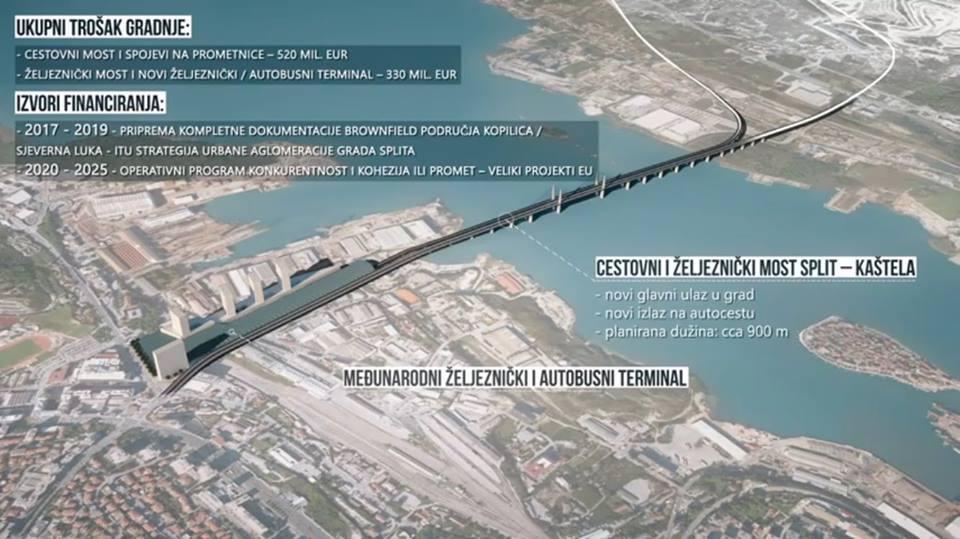 HSP SDŽ protivi se izgradnji naftnog terminala u splitskoj Sjevernoj luci!
